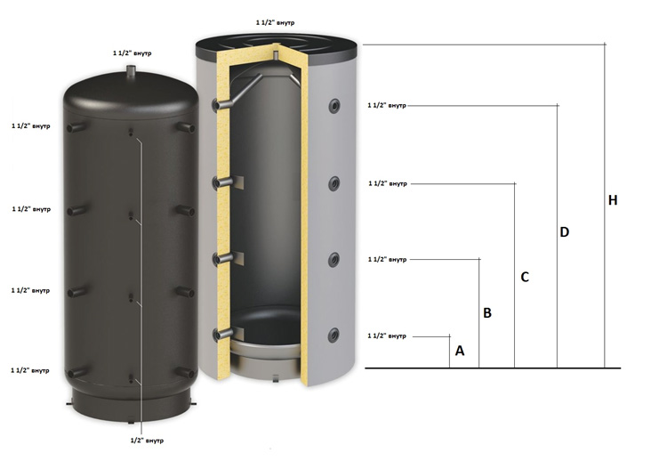 Размеры теплоаккумулятора S-Tank серии АТ